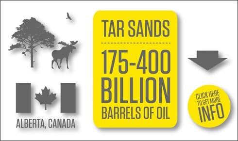 How the Alberta tar sands work